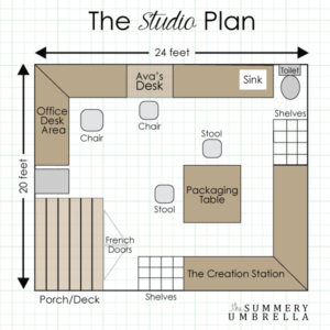 The Studio Plan