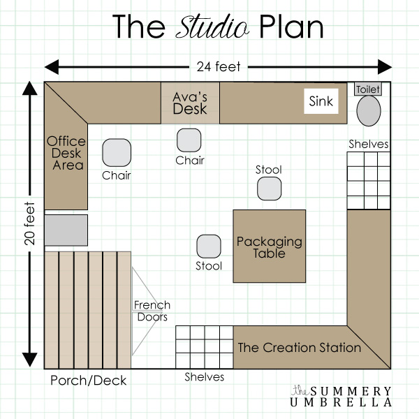The Studio Plan